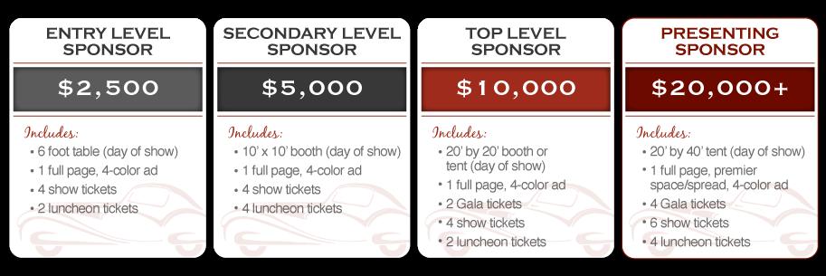 Edison Concours d'Elegance Sponsor Levels